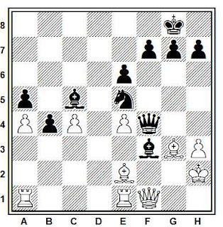 Posición de la partida de ajedrez Molinari - Roux Cabral (Torneo de Viña del Mar, 1943)
