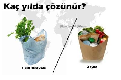 Plastik poşet ve kese kağıdı kaç yılda çözünür