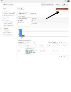 Cara Mengirim atau Menambahkan Peta Situs Ke Webmaster Tools