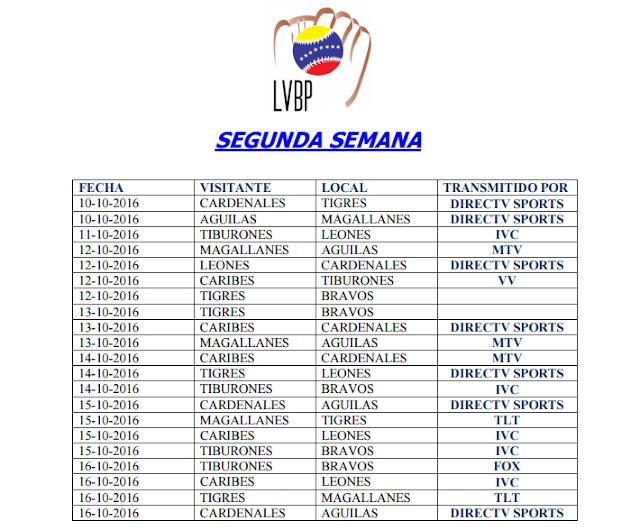 Calendario Completo del Beisbol Profesional Venezolano con las Transmisiones Televisivas LVBP 2