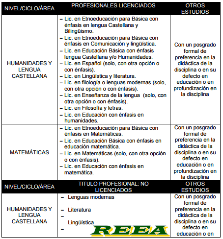 Convocatoria interna de tutores para la secretar a de for Convocatoria docentes 2016 ministerio de educacion