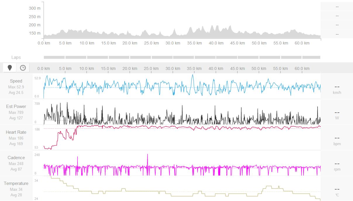 wykres+Micha%C5%82owo - Wykresy