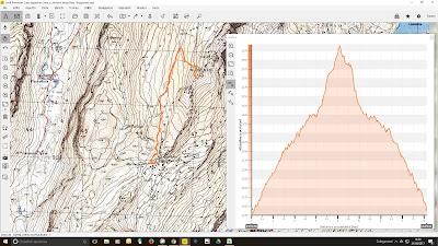 GPS escursionistico
