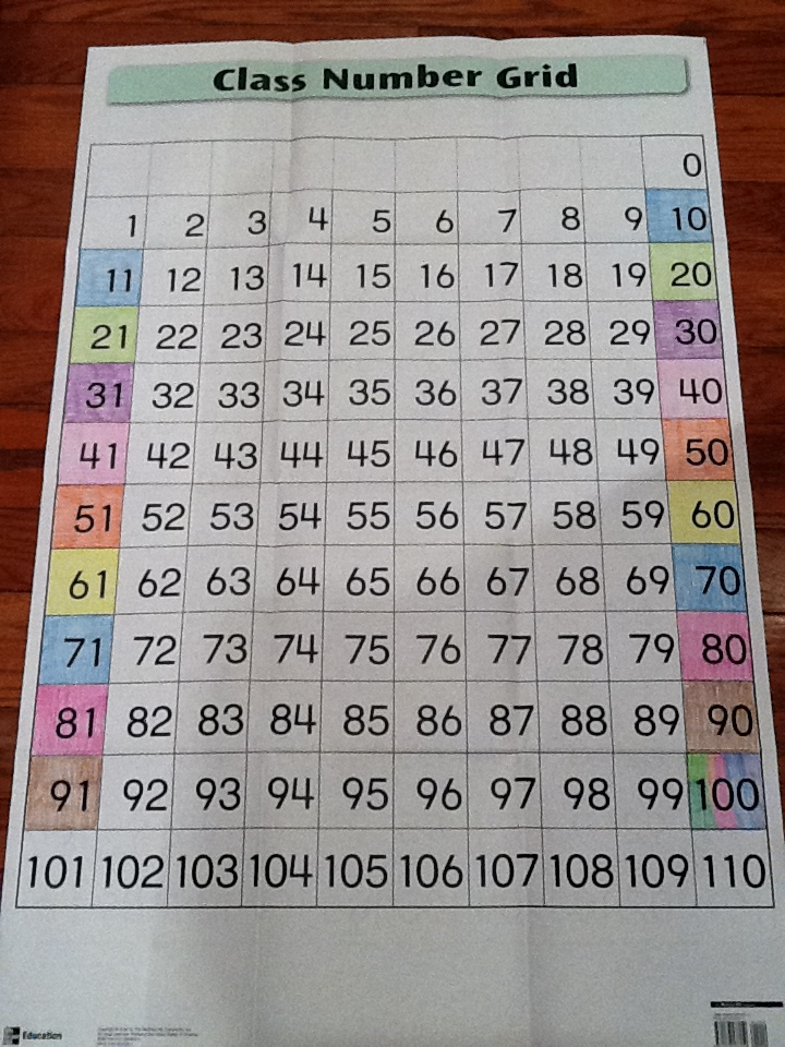 Multi-Grade Matters Ideas for a Split Class 100 Number Grid