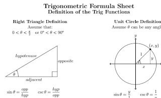 Math_Resources Trigonometric Formulas
