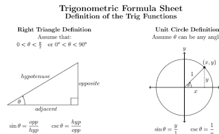 Math - Trigonometric Formulas