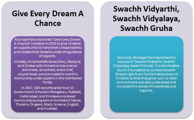 Akshaya Patra initiatives