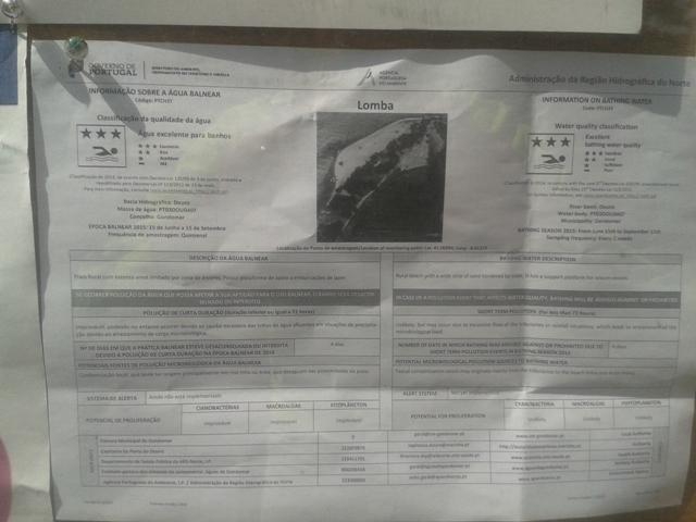 Informação Praia da Lomba