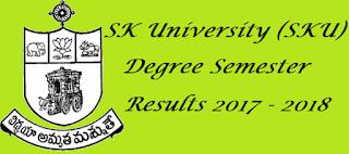 Manabadi SKU Degree Semester Results 2017, Manabadi SKU Results 2017-2018