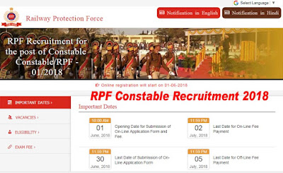 RPF Recruitment 2018 Notification for Constable, Sub Inspector Apply Online 9739 Post