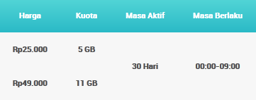 Cara Daftar Paket Internet XL
