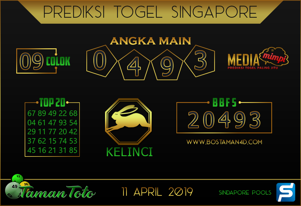 Prediksi Togel SINGAPORE TAMAN TOTO 11 APRIL 2019