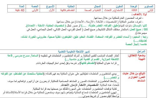 جذاذات الاستماع و التحدث حكاية الطماطم فاكهة مرجع في رحاب اللغة العربية المستوى الثاني
