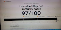 Social Media Intelligence Maturity Score of Momenul Ahmad's Website www.seosiri.com