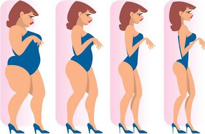 perder peso e emagrecer