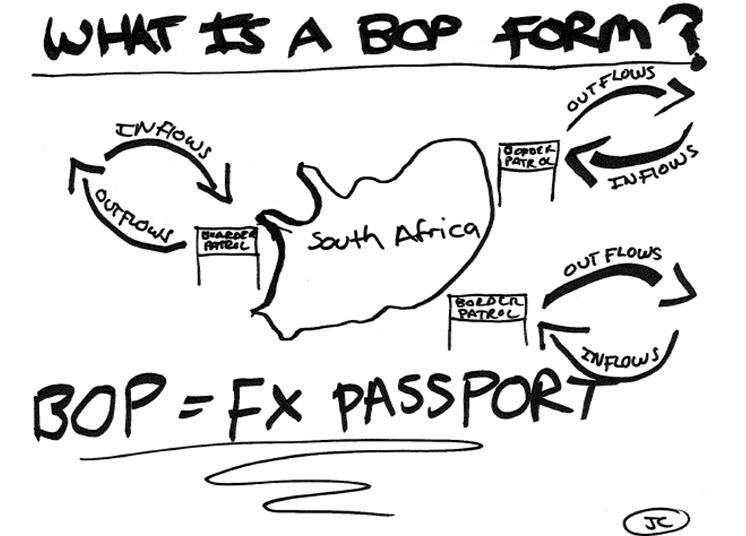 Currency Solutions Foreign Exchange: What is a BOP Form?