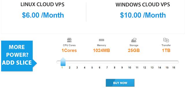 افضل وارخص vps من انترسيرفر كوبون 1 سنت