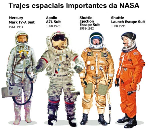 trajes espaciais importantes da NASA