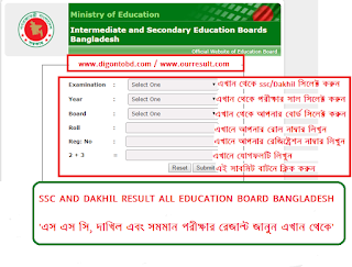 SSC Online Result 2018, Dakhil Online Result, www.educationboardresults.gov.bd