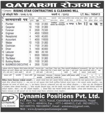 Jobs For Nepali In Qatar, Salary -Rs.1,88,000/