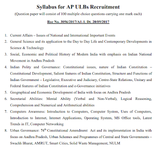 Exam Syllabus for AP ULBs Municipalities Recruitment Notification.png