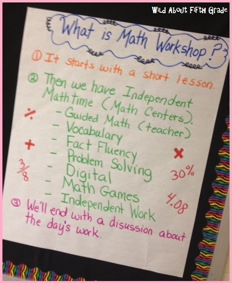Launching Math Workshop - Step by Step - Must Have Resources
