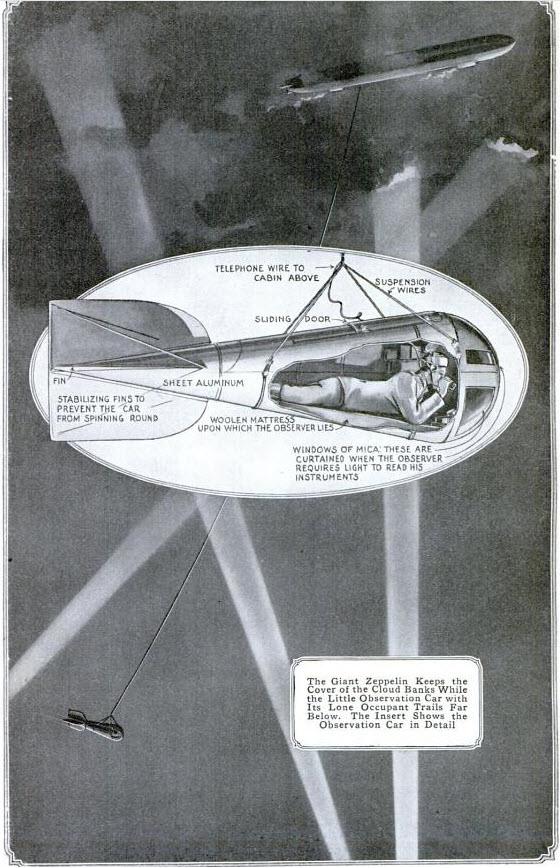 Zeppelin Spy Basket