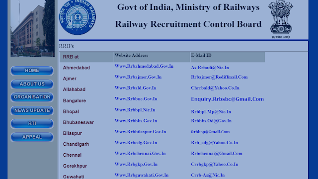RRB Group D Admit Card 2018 { Direct Download Link }