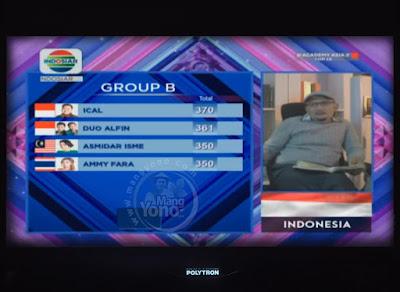 Juri Indonesia