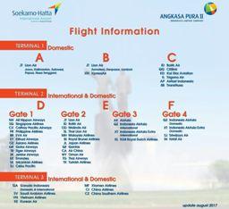 mengenal terminal dan maskapai di bandara soekarno hatta rh tozsugianto com