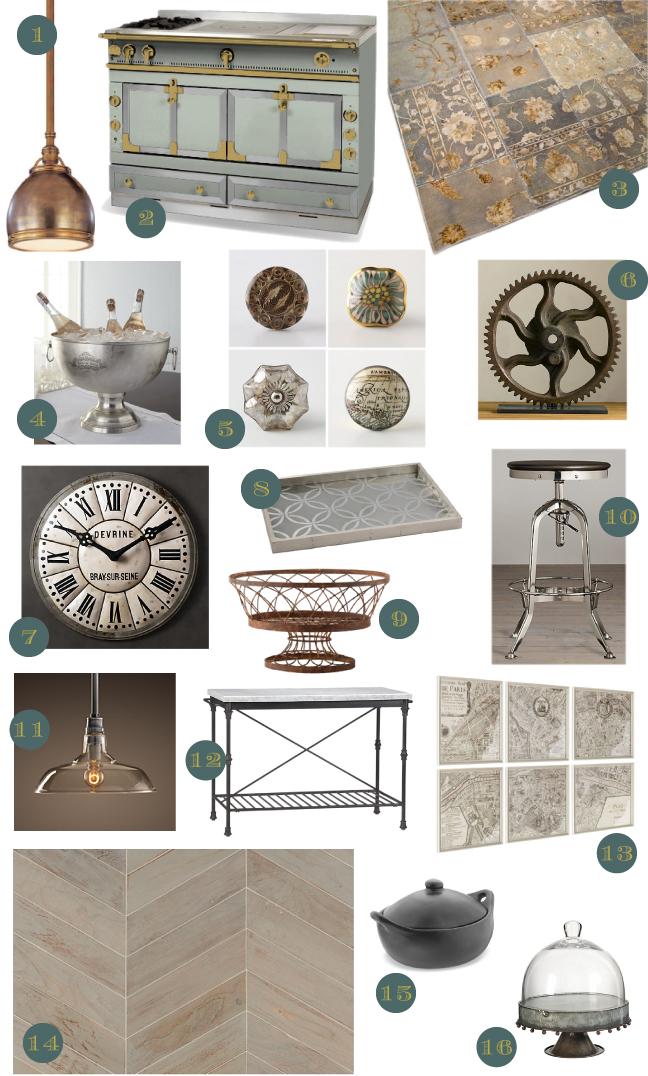 marvellous industrial chic kitchen | Accessories for the Industrial Chic Kitchen | Cozy•Stylish ...
