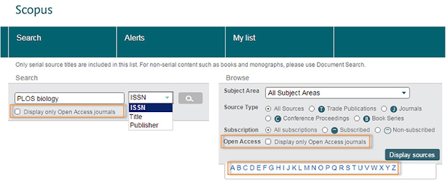 E-ISSN Scopus Indexed Journals List
