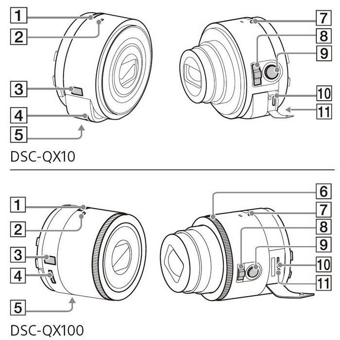 Sony QX10 and QX100 User Manual Images Leaked online