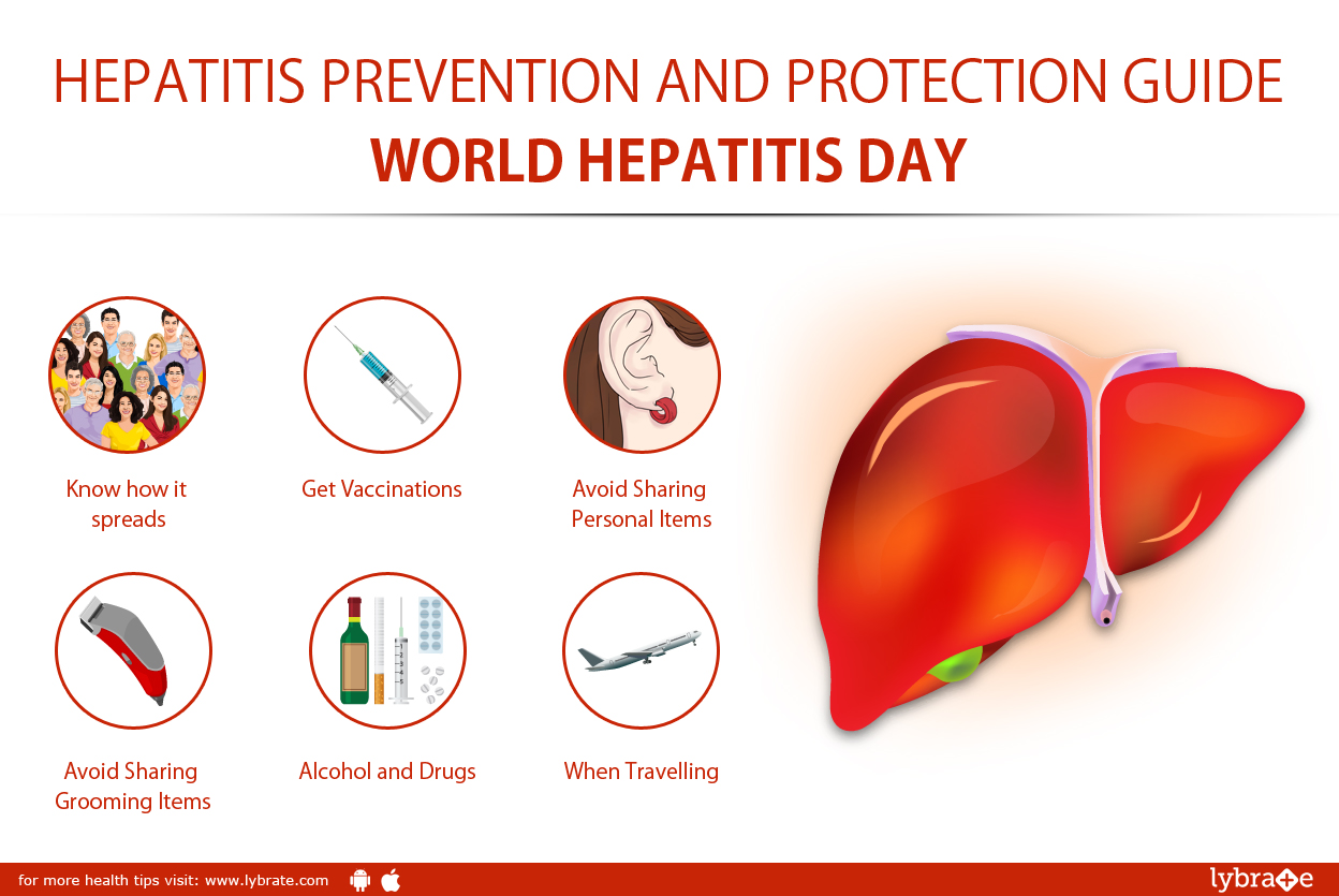 India a tourists paradise brief on hepatitis day world hepatitis day observed on july 28 every year aims to raise global awareness of hepatitis a group of infectious diseases known as hepatitis a b thecheapjerseys Gallery