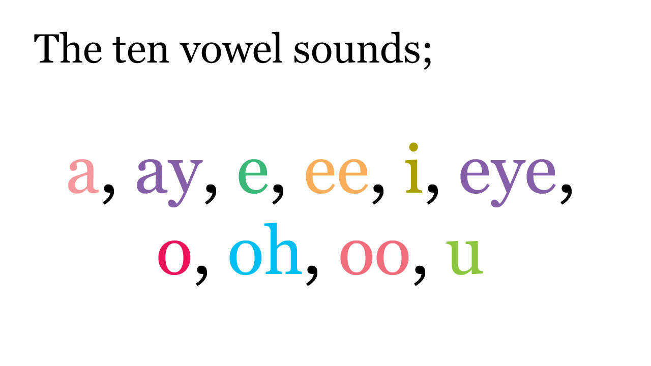 How many vowel sounds