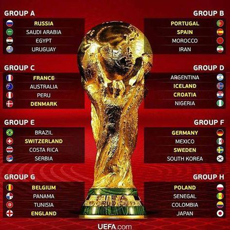 Pembagian Grup Piala Dunia 2018