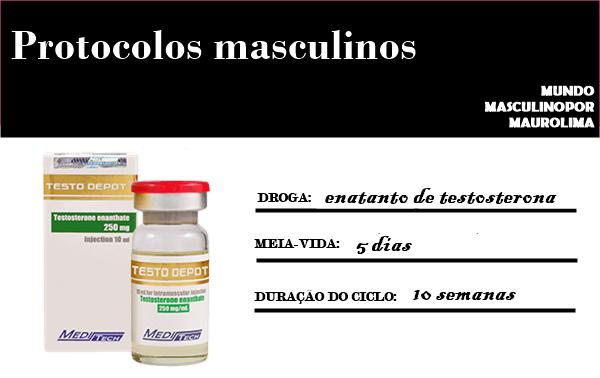 Anabolics #29 Ciclo de Testosterona  (Massa/Curto)
