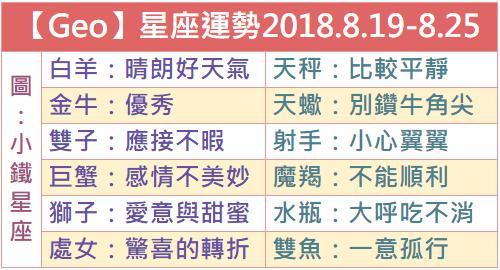 【星吧Geo】一週星座運勢2018.8.19-8.25