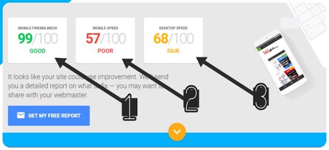 Google-Par-blog-Ki-Mobile-Friendly-Or-Speed-Kaise-Check-Kare
