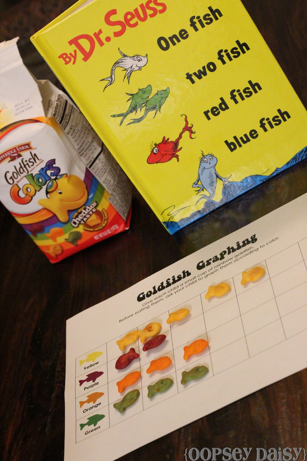 Over 50 Of The Best Dr Seuss Fun Food Amp Craft Ideas
