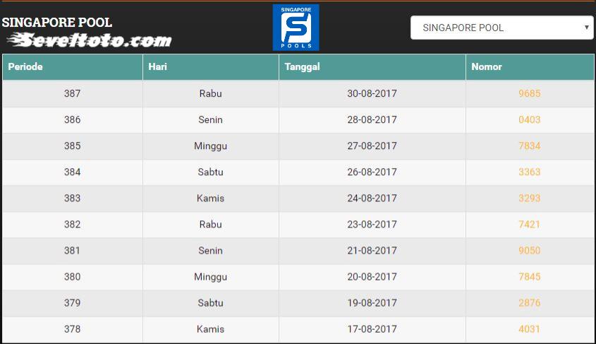 result togel sgp hari ini 2017