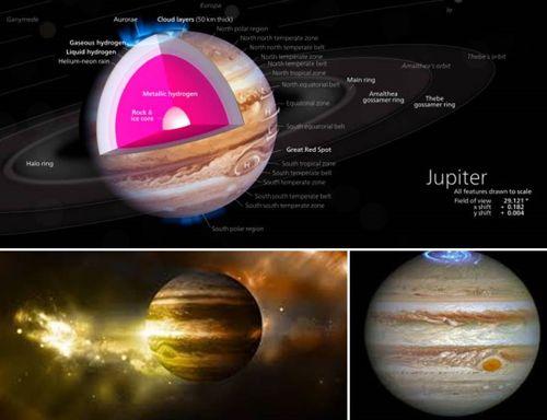 urutan planet di tata surya