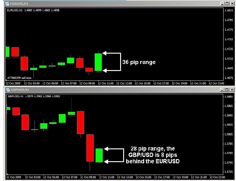 bagaimana cara trailing stop loss bekerja di forex