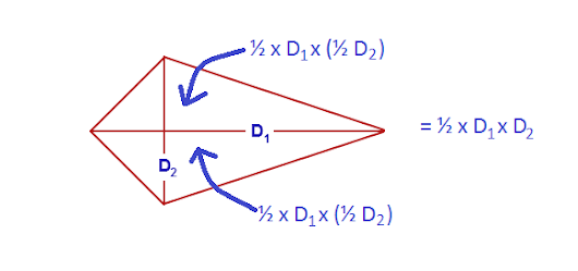 Developing Triangle and Quadrilateral Area
