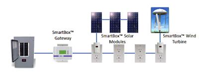 build it solar blog plug in pv. Black Bedroom Furniture Sets. Home Design Ideas