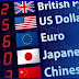 5 Facts About Forex Trading