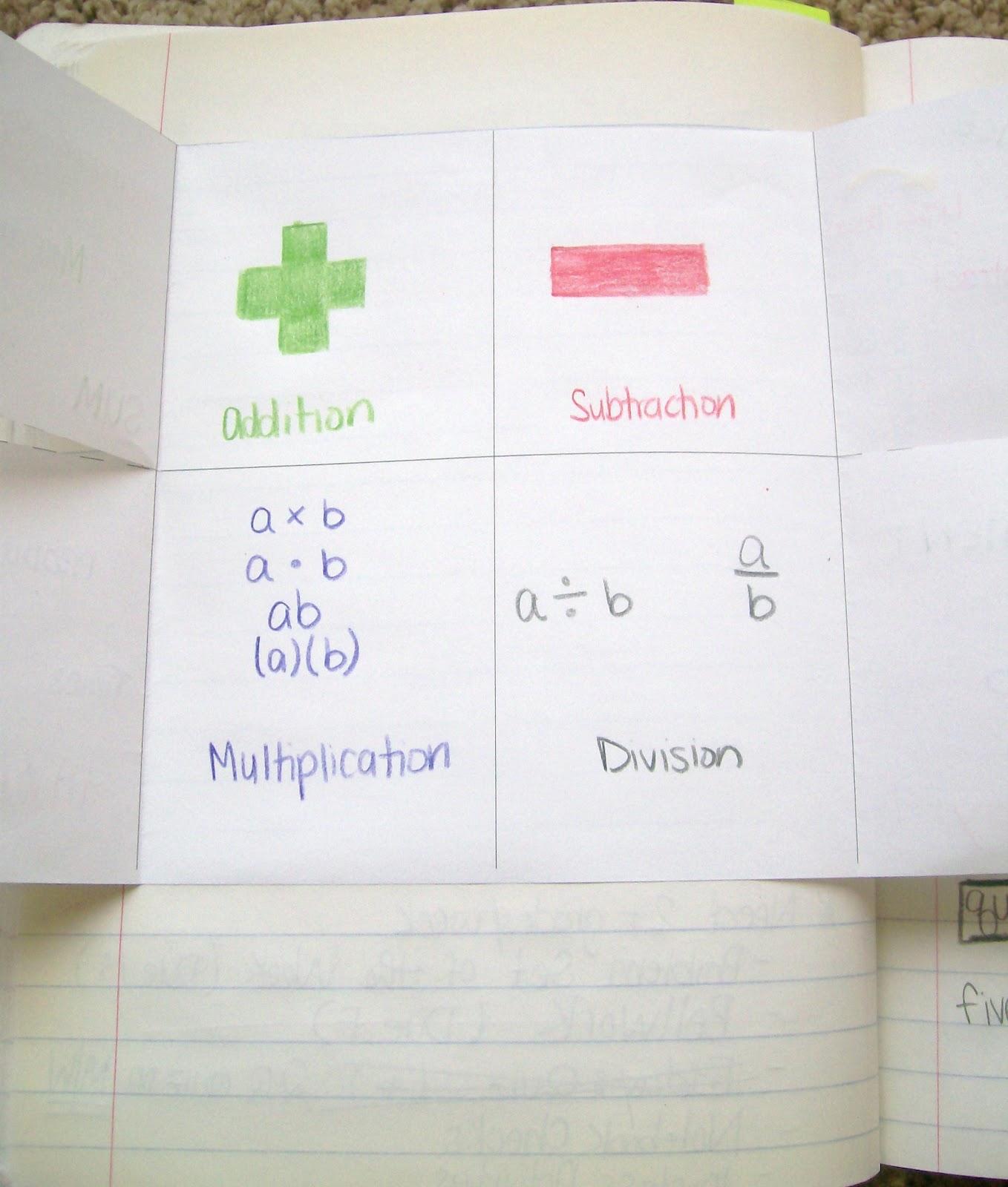 Math Love A Peek At My Algebra 1 Interactive Notebook
