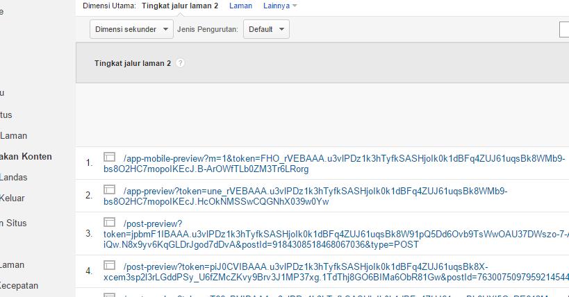 Filter Blog Post Preview, Preview Template Dan Mobile Preview Di Google Analytics