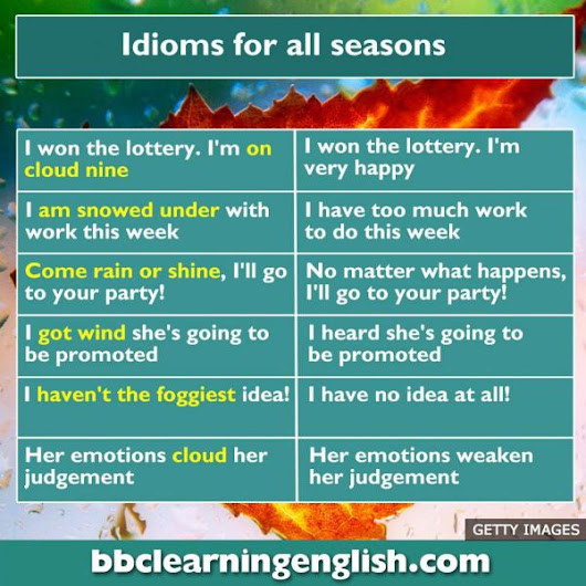 Idioms for all seasons