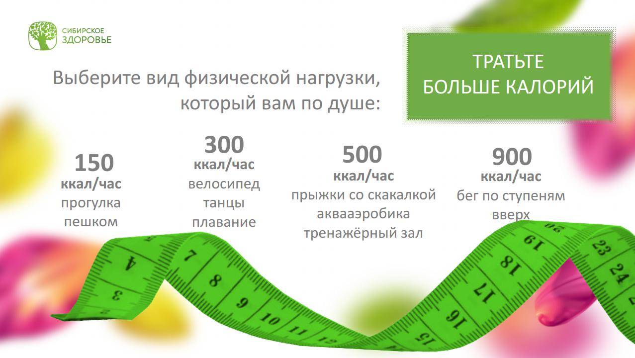 Формула Быстрого Похудения. Формула расчета калорийности для эффективного похудения